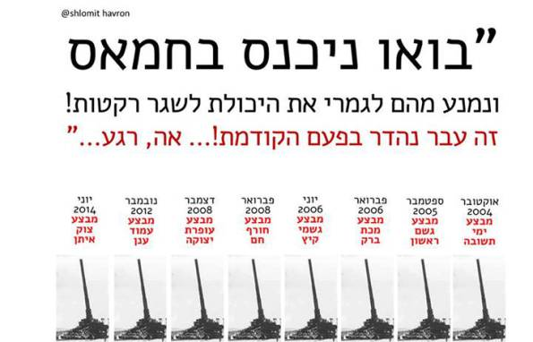 """An infographic from Shlomit Havron's Facebook page lists the previous Israeli military operations in Gaza dating back to 2004. The headline reads, """"Let's hit Hamas hard and prevent them altogether from launching rockets! It worked great the last time!...Eh, Wait..."""""""