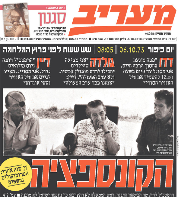 The political line of Israeli papers (a reader's guide)