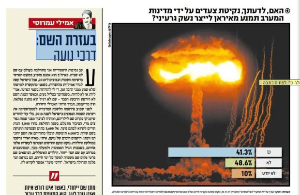 Israel Hayom: Manufacturing