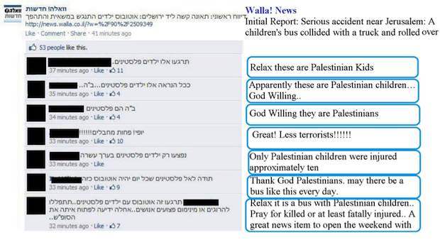 News of Palestinian children killed in crash met with racism