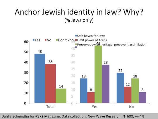 JewishID