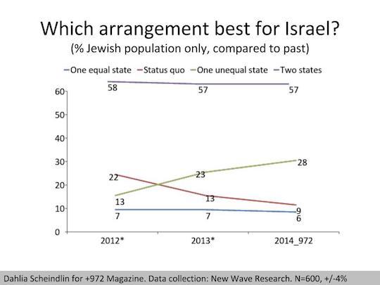 settlements-comparative