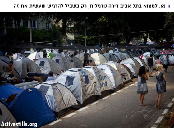 Photo of 2011 tent protests over housing prices in Tel Aviv, by Activestills.org