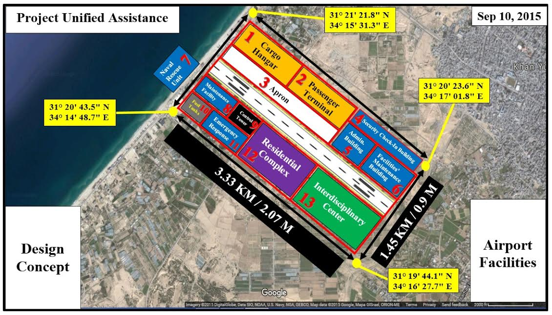 Design Concept for the Proposed Airport in Gaza. (Courtesy of PUA)
