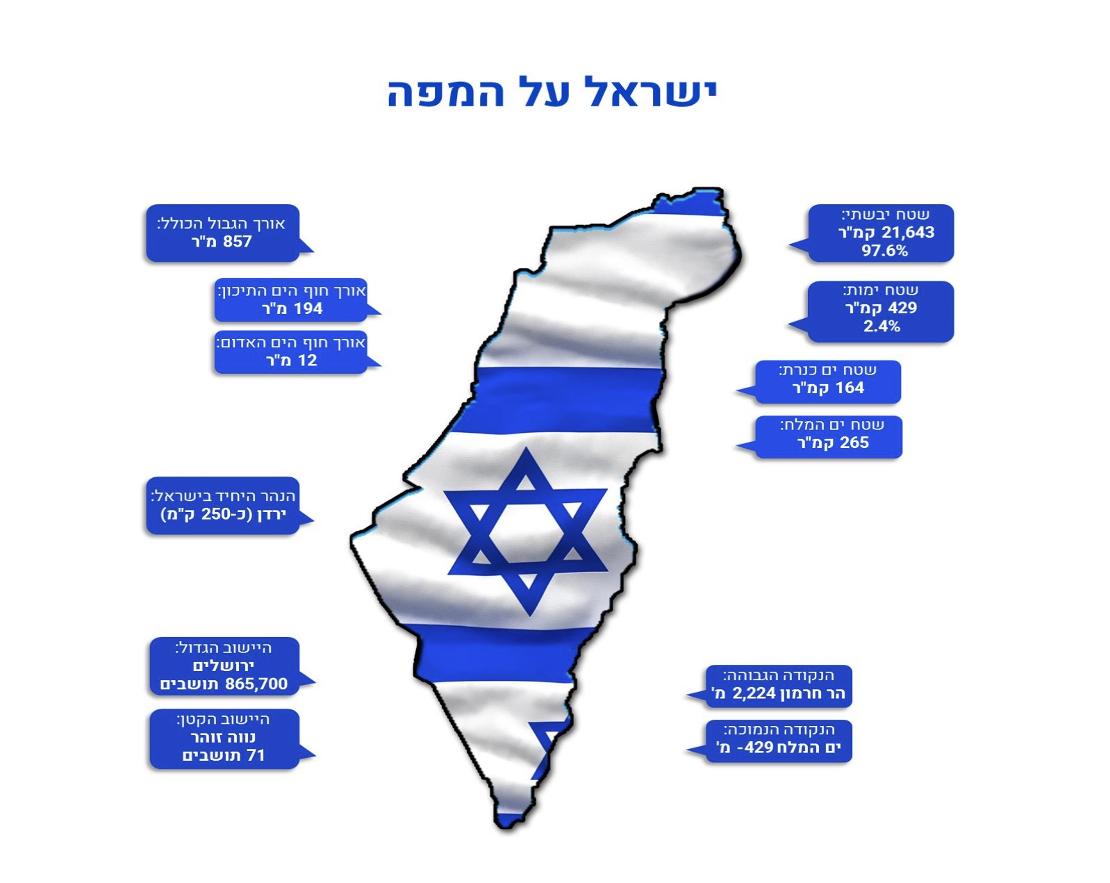 A map published by the Israeli Central Bureau of Statistics on the eve of Independence Day 2017.